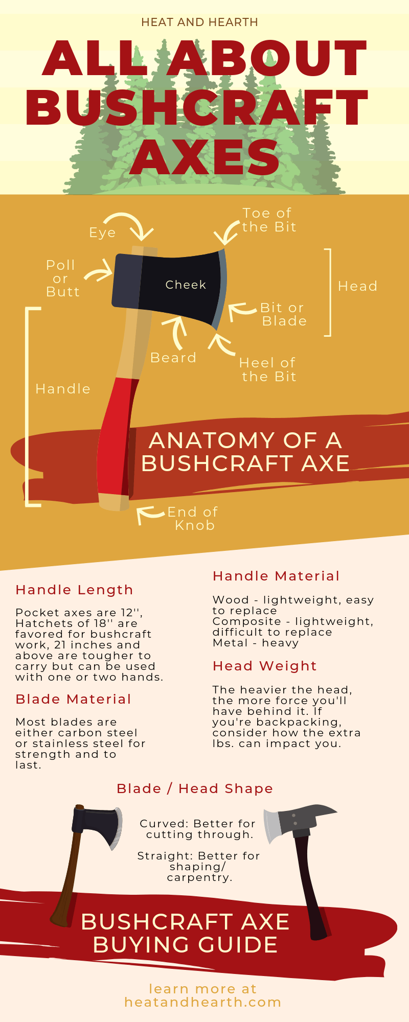 bushcraft axe infographic